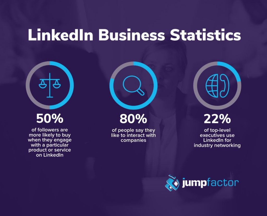 LinkedIn Business Statistics