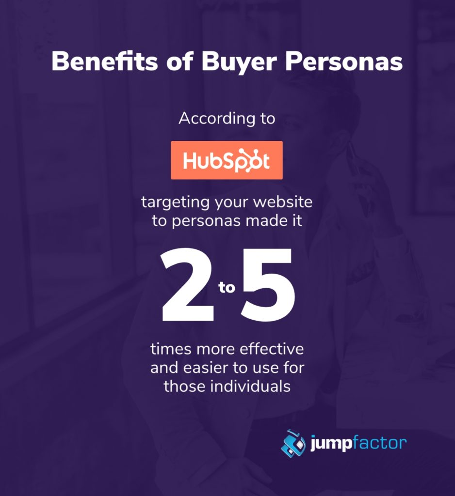 Benefits of buyer personas