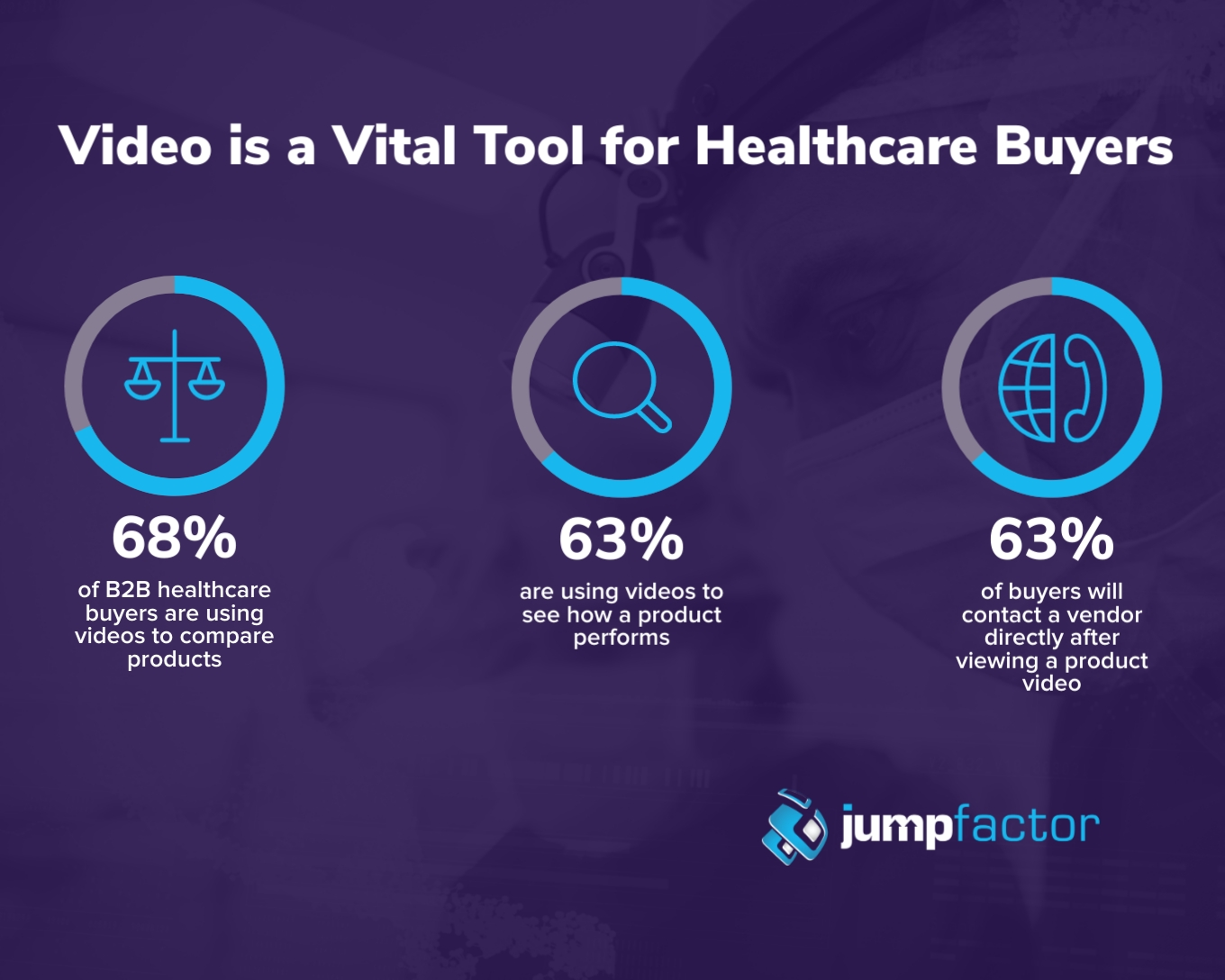 Video Marketing Healthcare