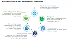 Firms to consider new operating models